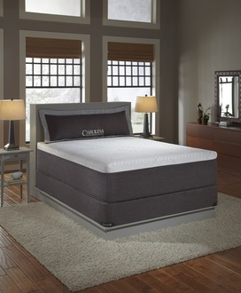 Carolina Mattress Guild Cool Coil