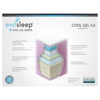 EvoSleep Cool Gel 5.0