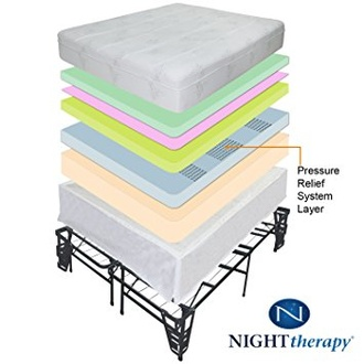 Night Therapy Pressure Relief Euro Top