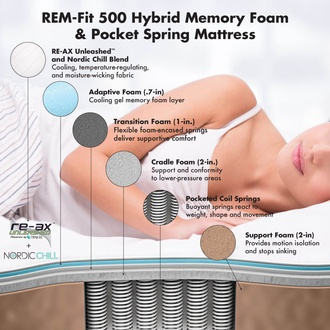 REM-Fit SLEEP 500 12-INCH HYBRID MEMORY FOAM AND POCKET COIL COOLING MATTRESS