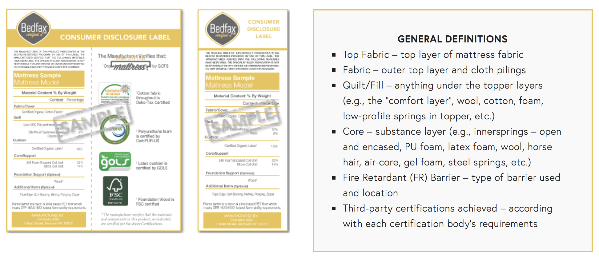 BedFax consumer disclosure label showing mattress contents (by weight) + certifications.