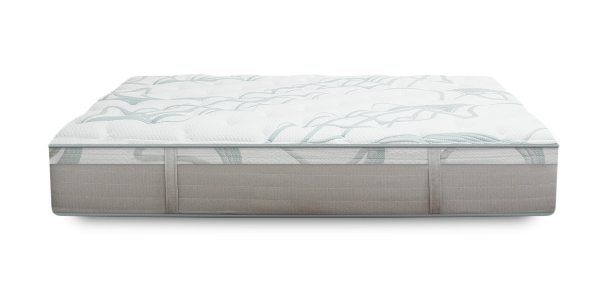 Bedinabox Serenity Mattress Reviews Goodbed Com