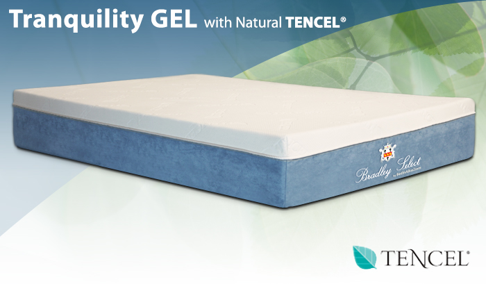 BedInABox Mattress Reviews GoodBed