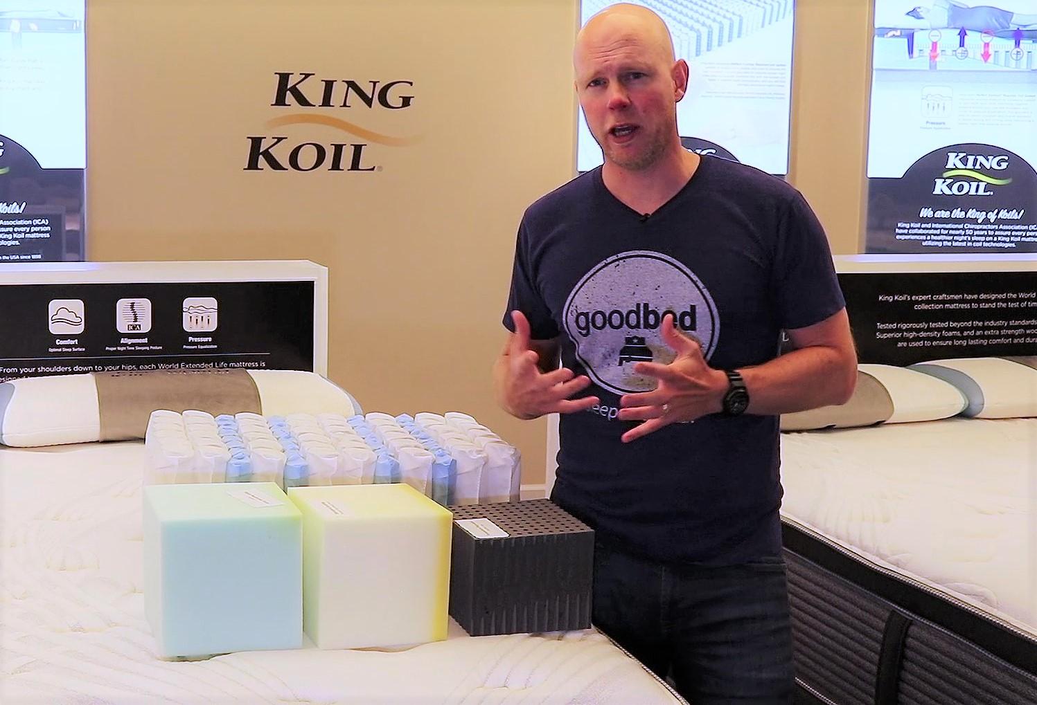 King Koil World Extended Life Mattress Materials