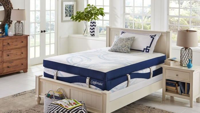 Comfortaire Nouvelle N17 Mattress Reviews Goodbed Com