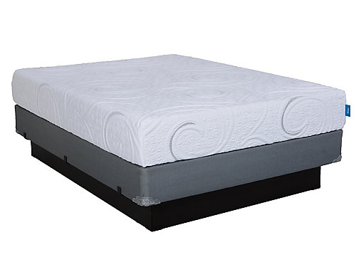 Image Result For Eco Comfort Mattress Reviews