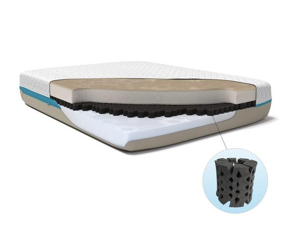 Dream Bed Lux Reviews