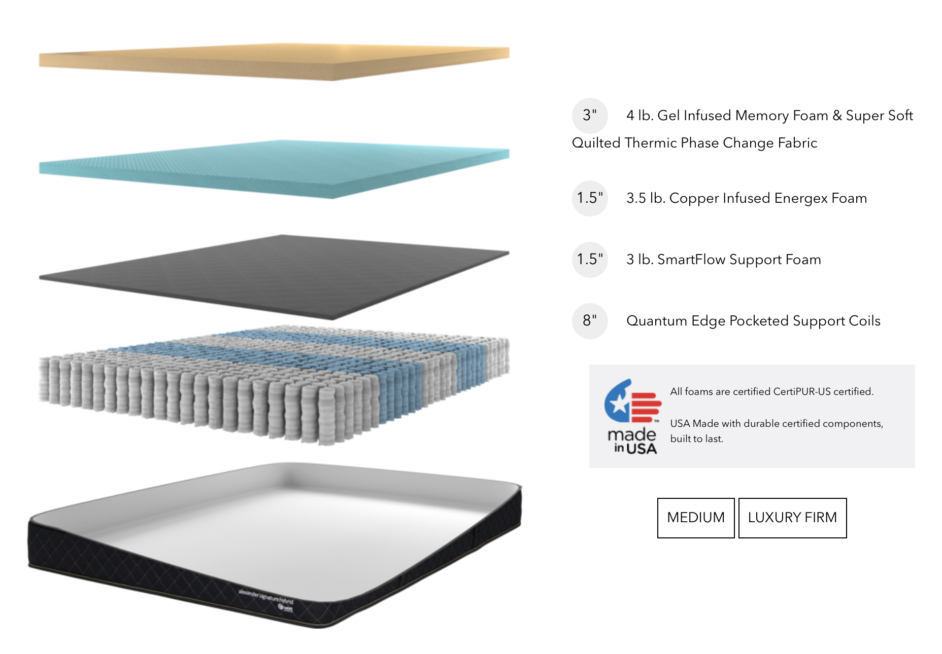 product nest sleep system mattress by review sleeping ubimed lifenest