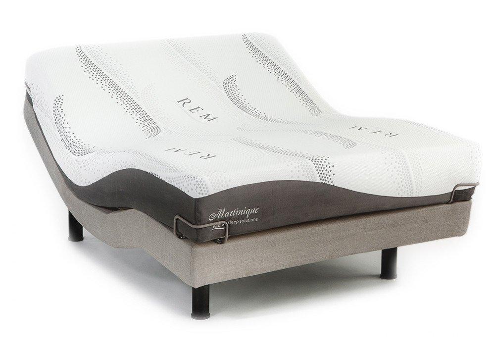 Serta Icomfort Reviews >> REM Sleep Solutions - Mattress Reviews | GoodBed.com