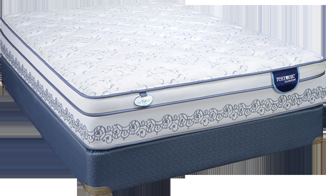 Mattress More In Elizabethtown Ky Mattress Store Reviews