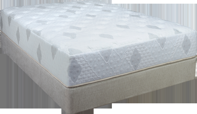 Restonic HealthRest Mattress Reviews GoodBed