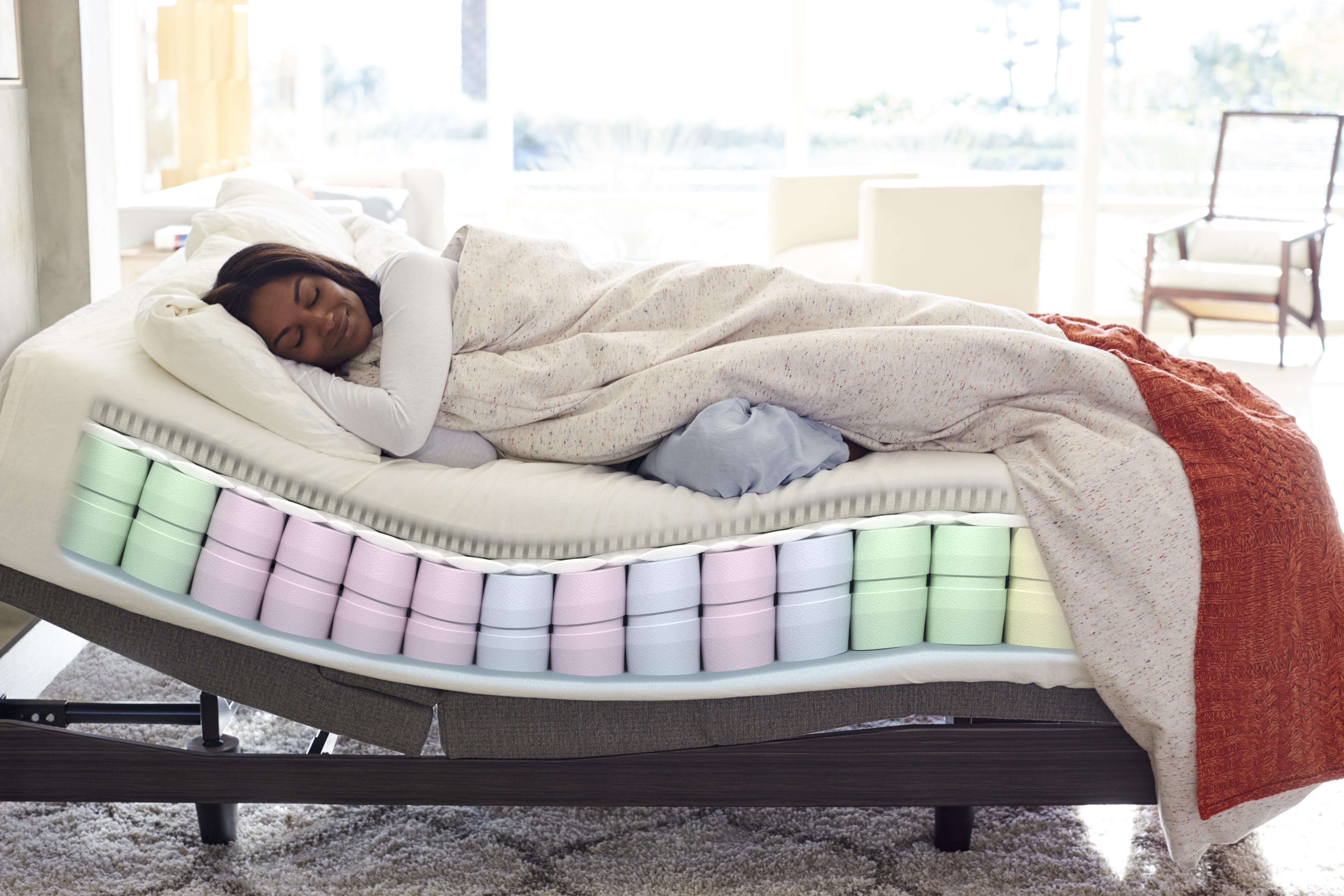 Reverie Dream Sleep System Mattress Reviews Goodbed Com