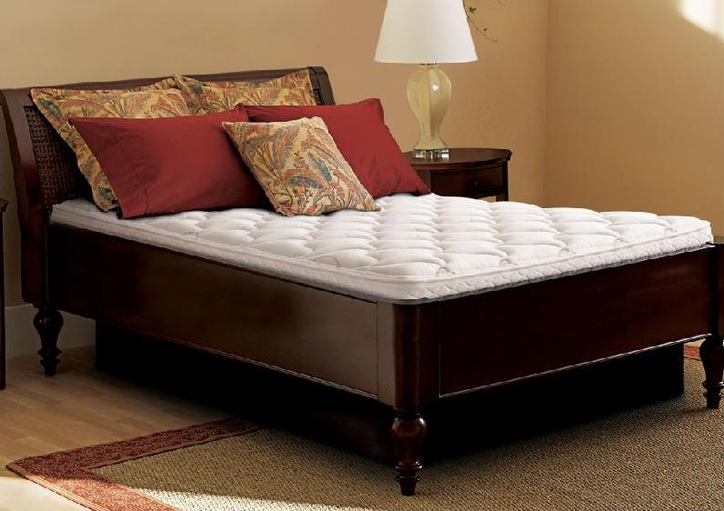 All About King Size Waterbed Mattress Sleep Number® Waterbed Mattress Replacement