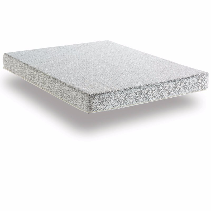 Sertapedic Bramford Gel Memory Foam Mattress Reviews Goodbed Com