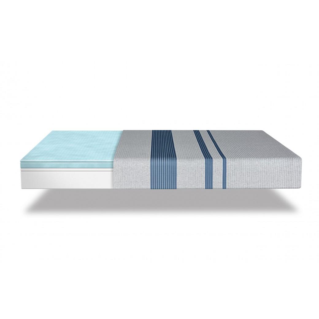 3cd9a8cb6fb Serta iComfort Blue 100 Gentle Firm - Mattress Reviews