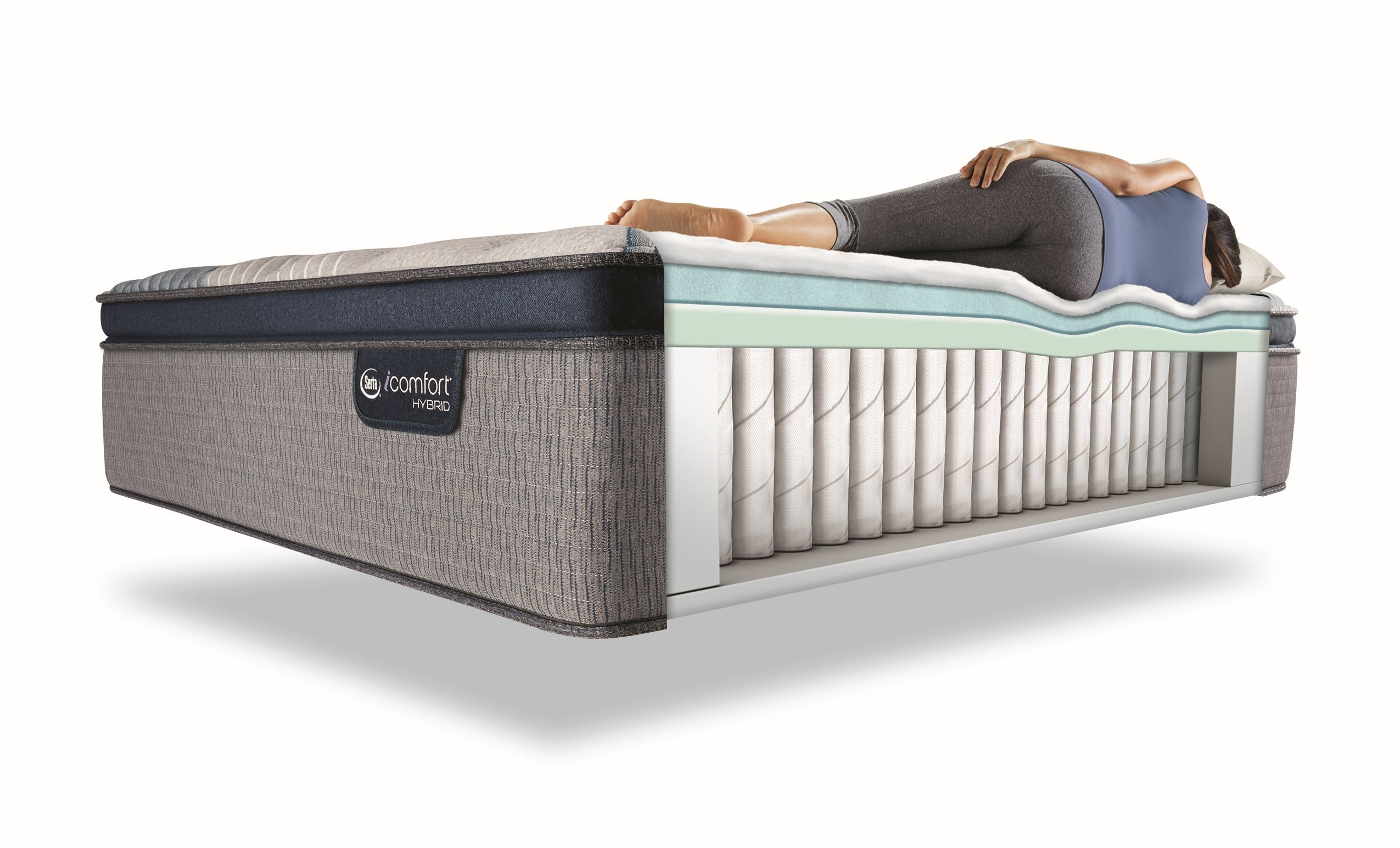 Serta Icomfort Hybrid Blue Fusion 1000 Plush Pillowtop Mattress Reviews Goodbed Com