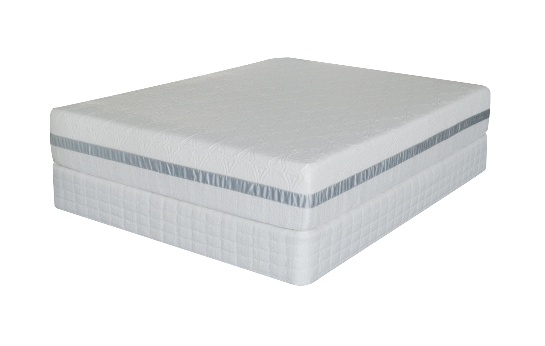 Serta Perfect Day iSeries Enjoyment Mattress Reviews