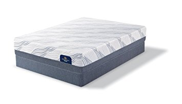 Serta Perfect Sleeper 1000 Ultra Plush Mattress Reviews
