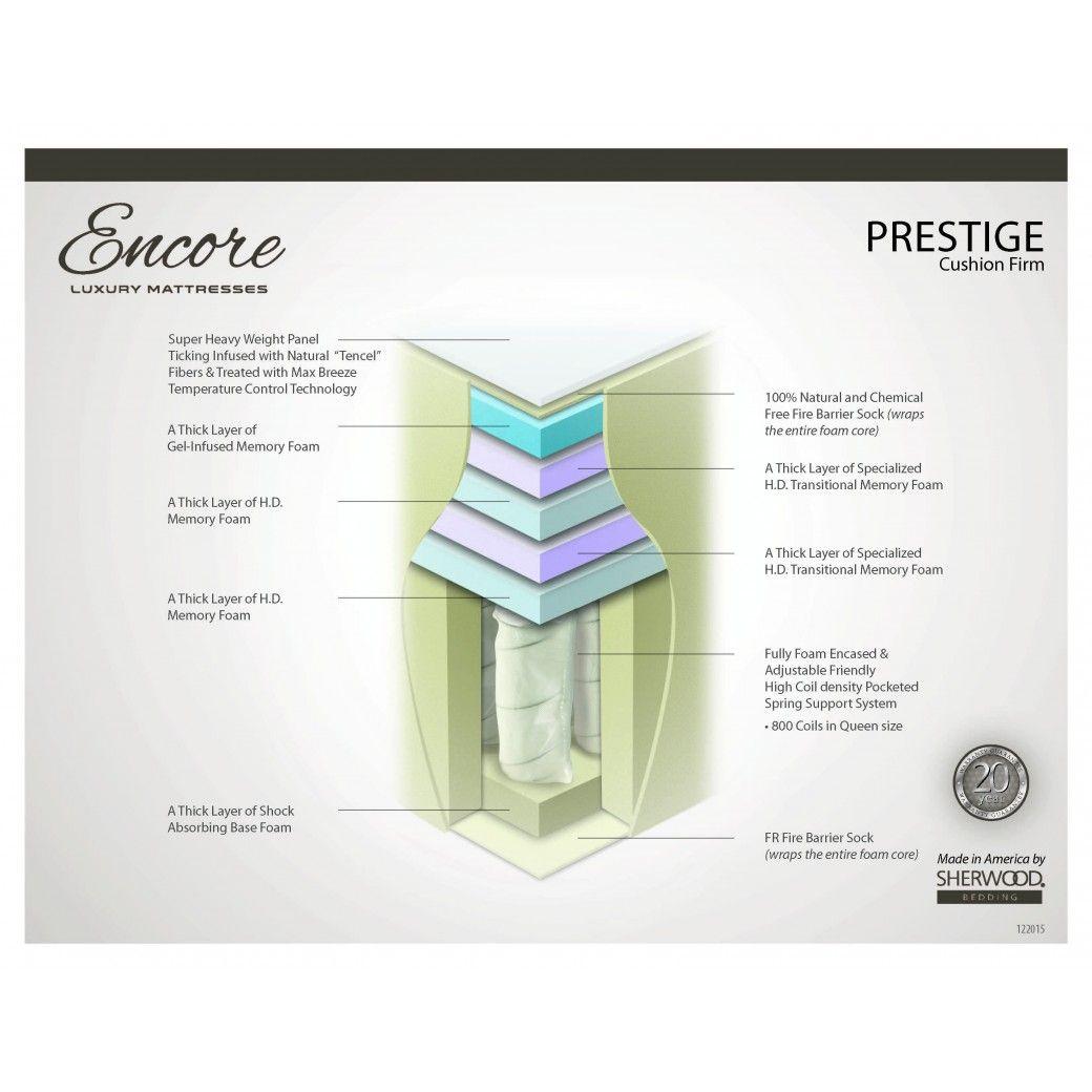 Sherwood Lumina Encore Prestige Hybrid Luxury Firm