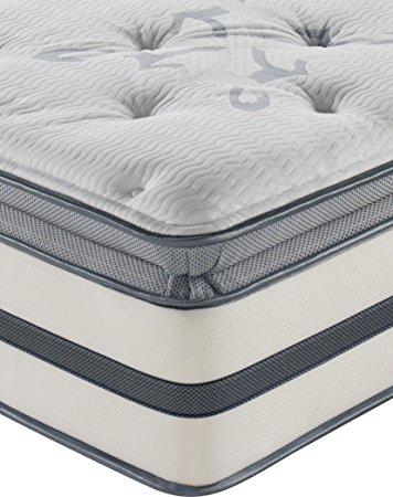 simmons hartfield mattress. simmons beautyrest recharge classic montano plush hartfield mattress r
