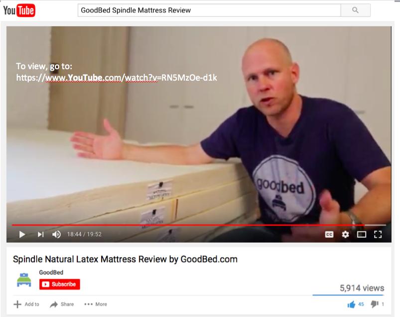 Spindle Natural Latex Medium Mattress Reviews GoodBed