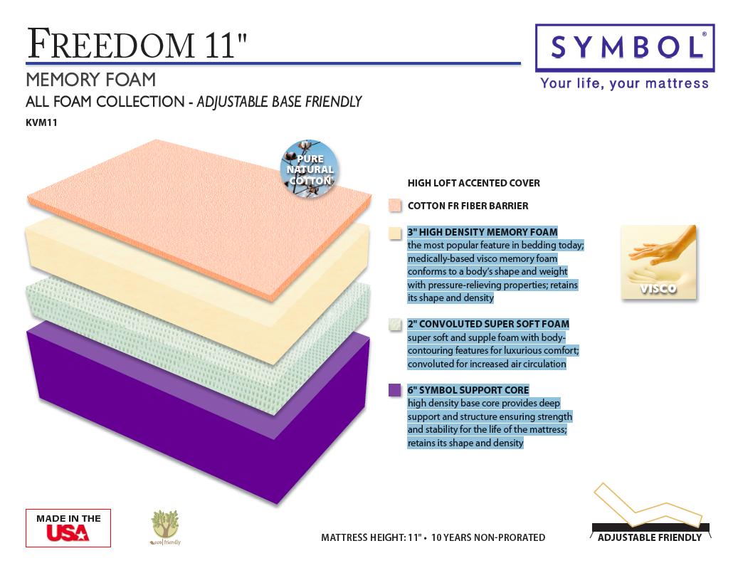 Symbol Freedom 11 Plush Mattress Reviews Goodbed