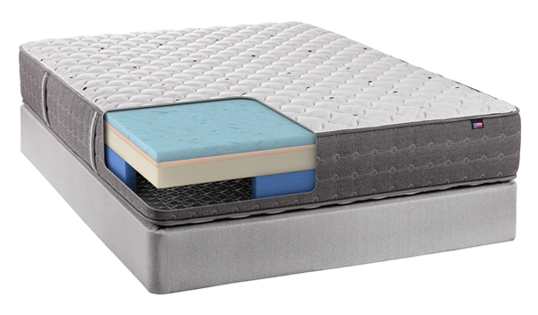 Therapedic Sleep Products Mattress Reviews Goodbed Com